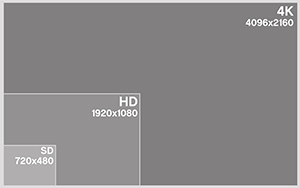 4K vs. HD resolution